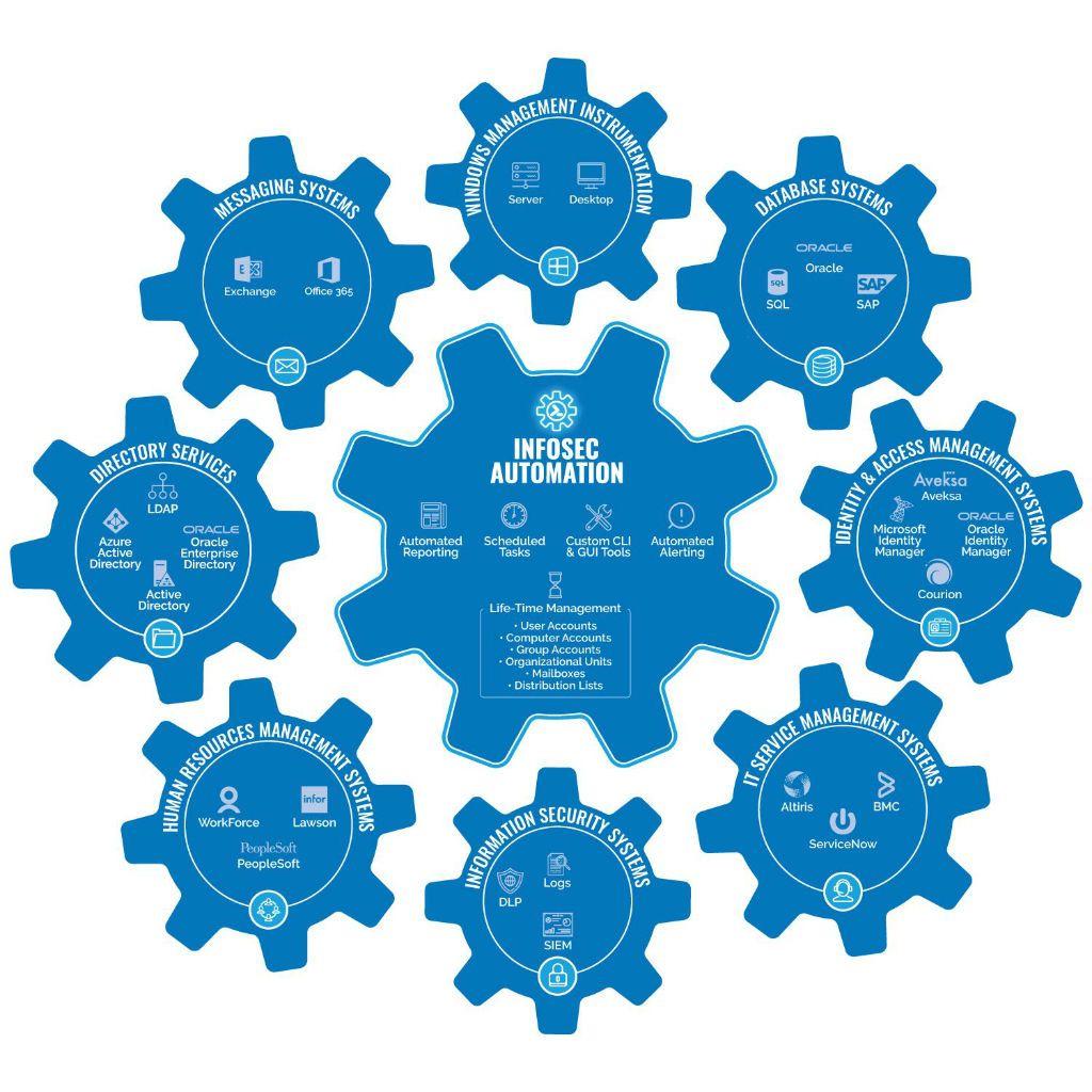 Automation2-1024-compressor-compressor