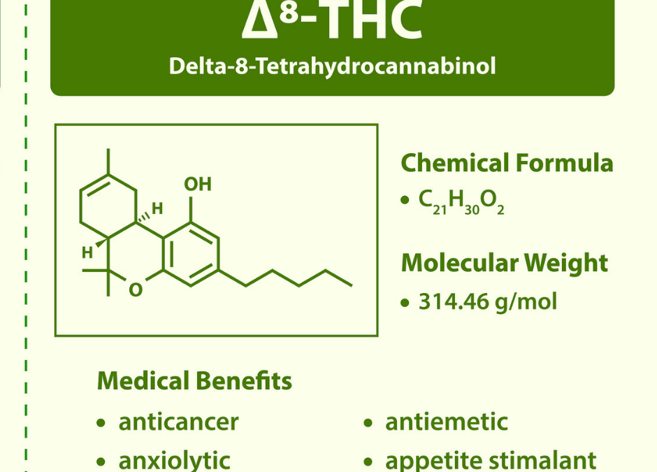 New Oklahoma Law Excludes Delta-8 and Delta-10 THC From Definition of Marijuana