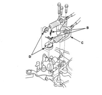 Shifter bracket removal