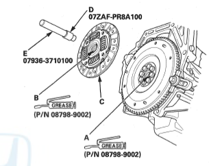 Clutch Disk install