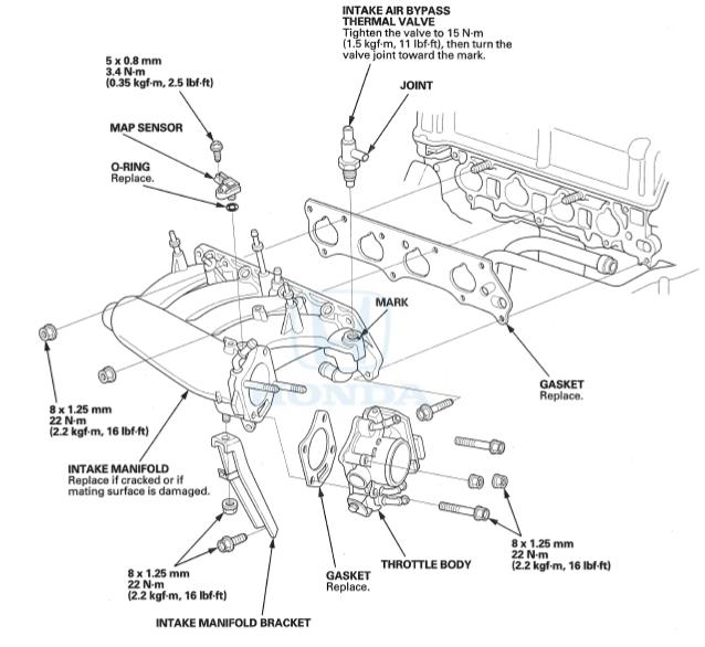 Intake manifold install