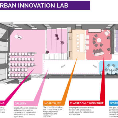 Plan of Urban Innovation Lab