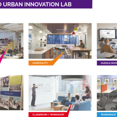 Key Areas of Urban Innovation Lab