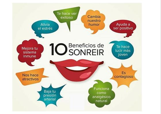 Los Beneficios de la Sonrisa
