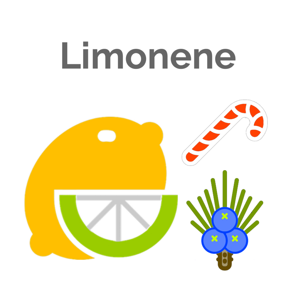 Limonene is the secondary terpene found in Quadra
