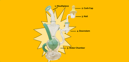 Anatomy of a Dab Rig