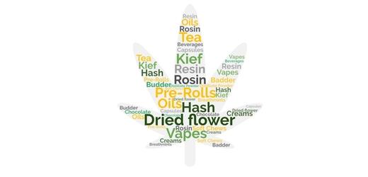 So many ways to consume cannabis!