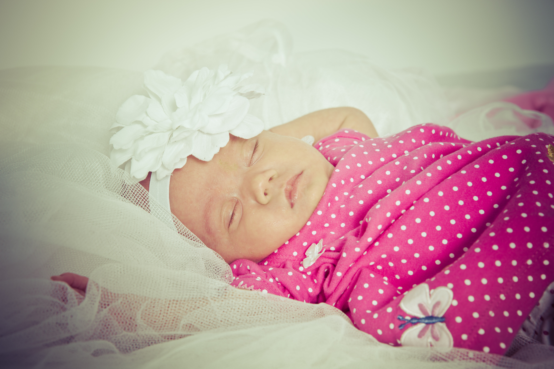 12 Weeks Postpartum + Pictures