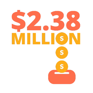 Infographic - 2.38 million