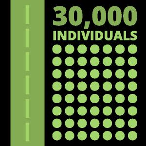 Infographic - 30000 Individuals