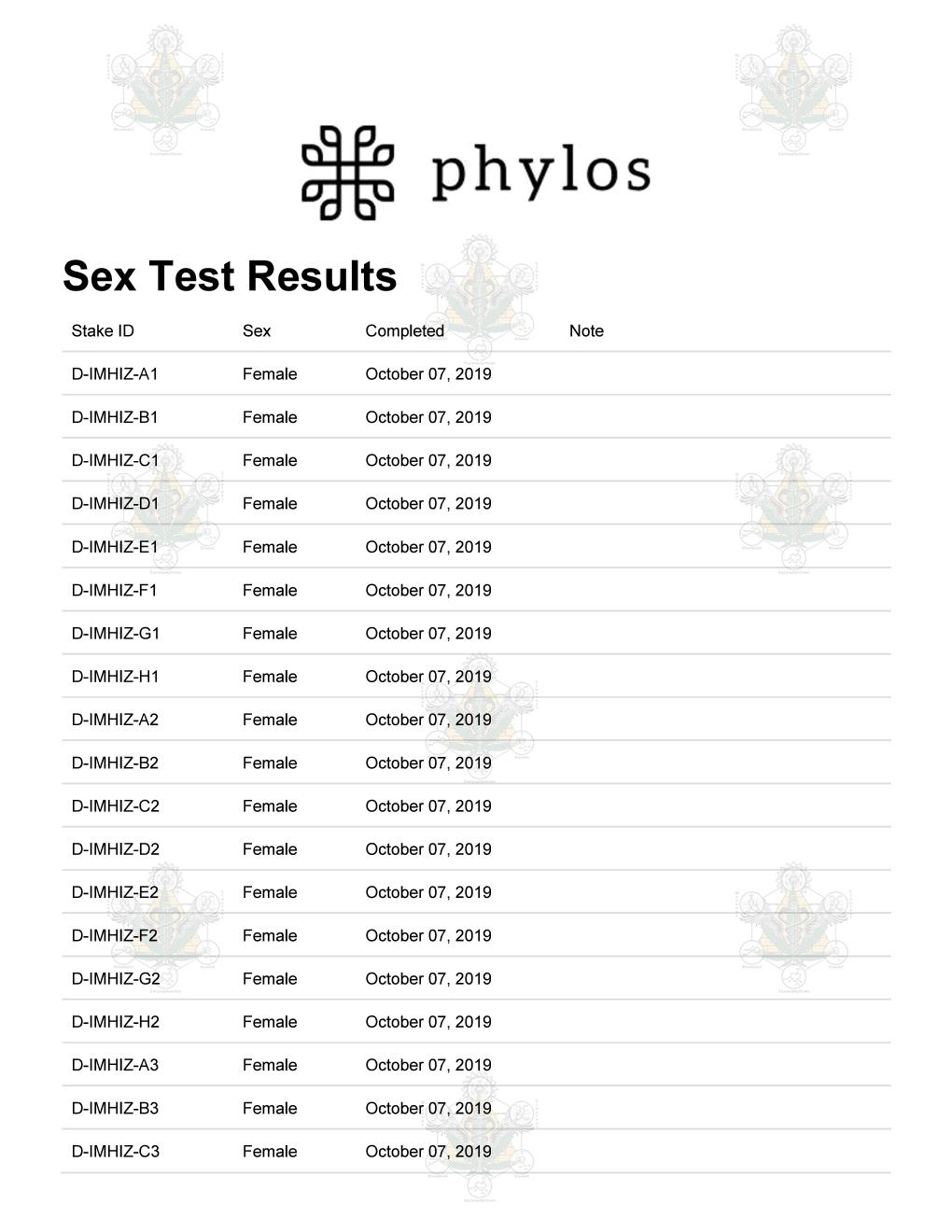 Sex Test Results - Harvest B 2019 FULL.pdf