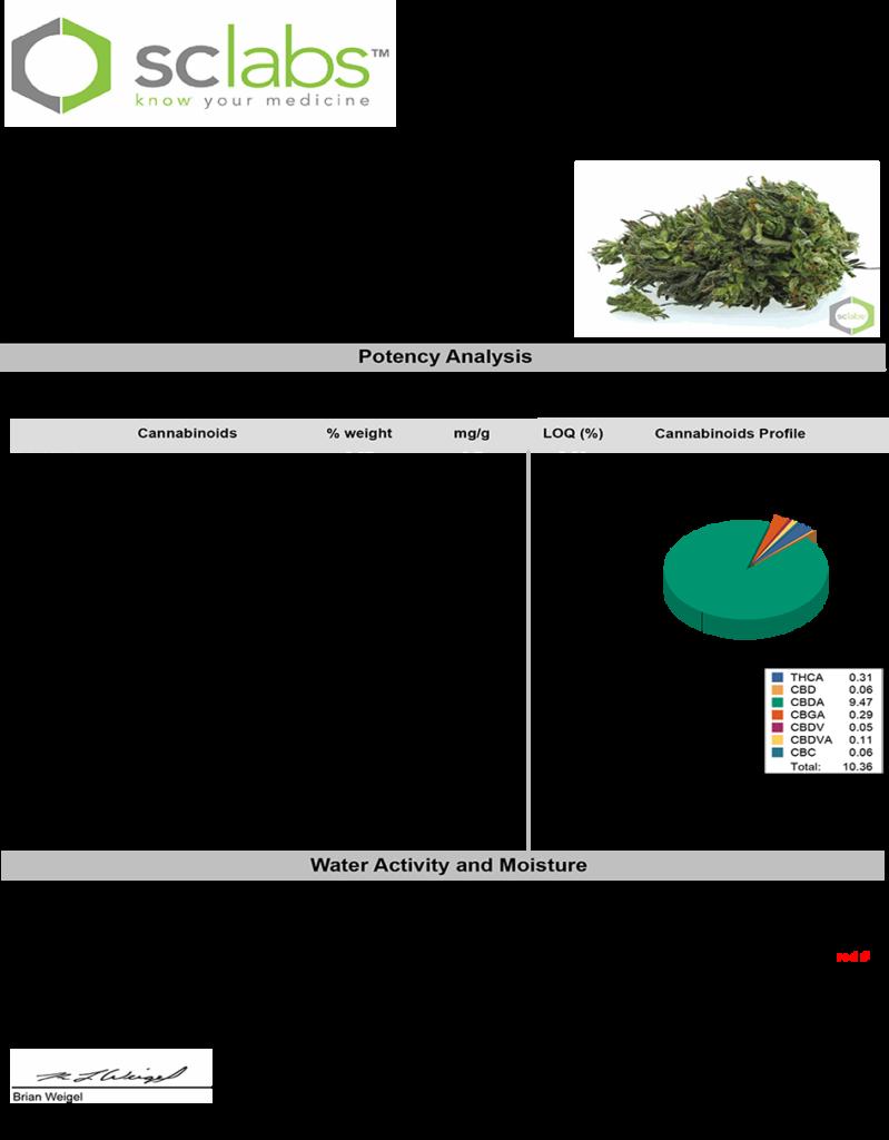 Purple emperor hemp lab results coa