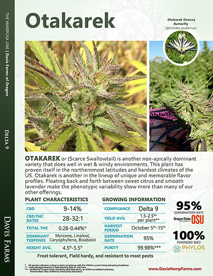 Available data for hemp variety Otakarek