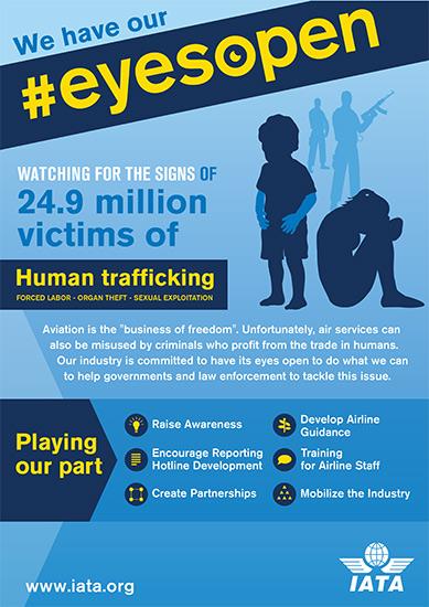 Human Trafficking Infograph