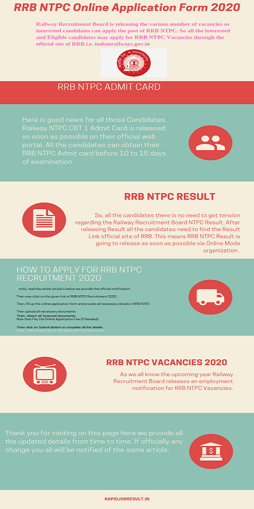 RRB NTPC Online Application Form