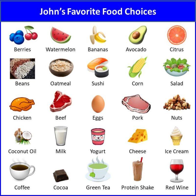 John's Favorite Food Choices