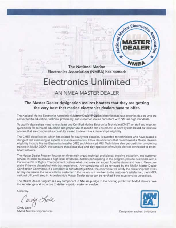 Elec-Unlimited-Qualifications 1