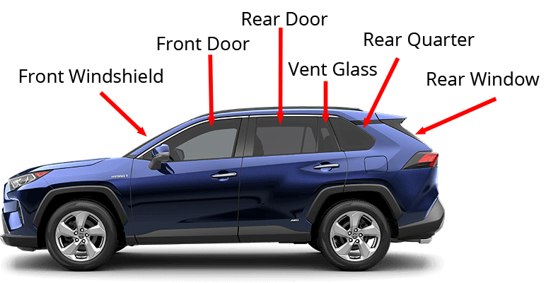 San Antonio auto glass repair windshield chip replacement