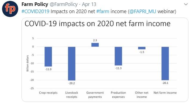 Steve Kluemper Net Farm Income