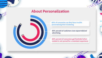 Artificial intelligence, Advanced Advertising, digital data, personalization