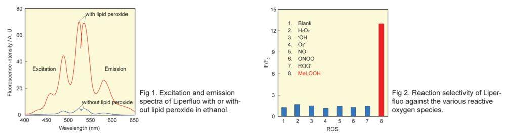 Properties of Liperfluo