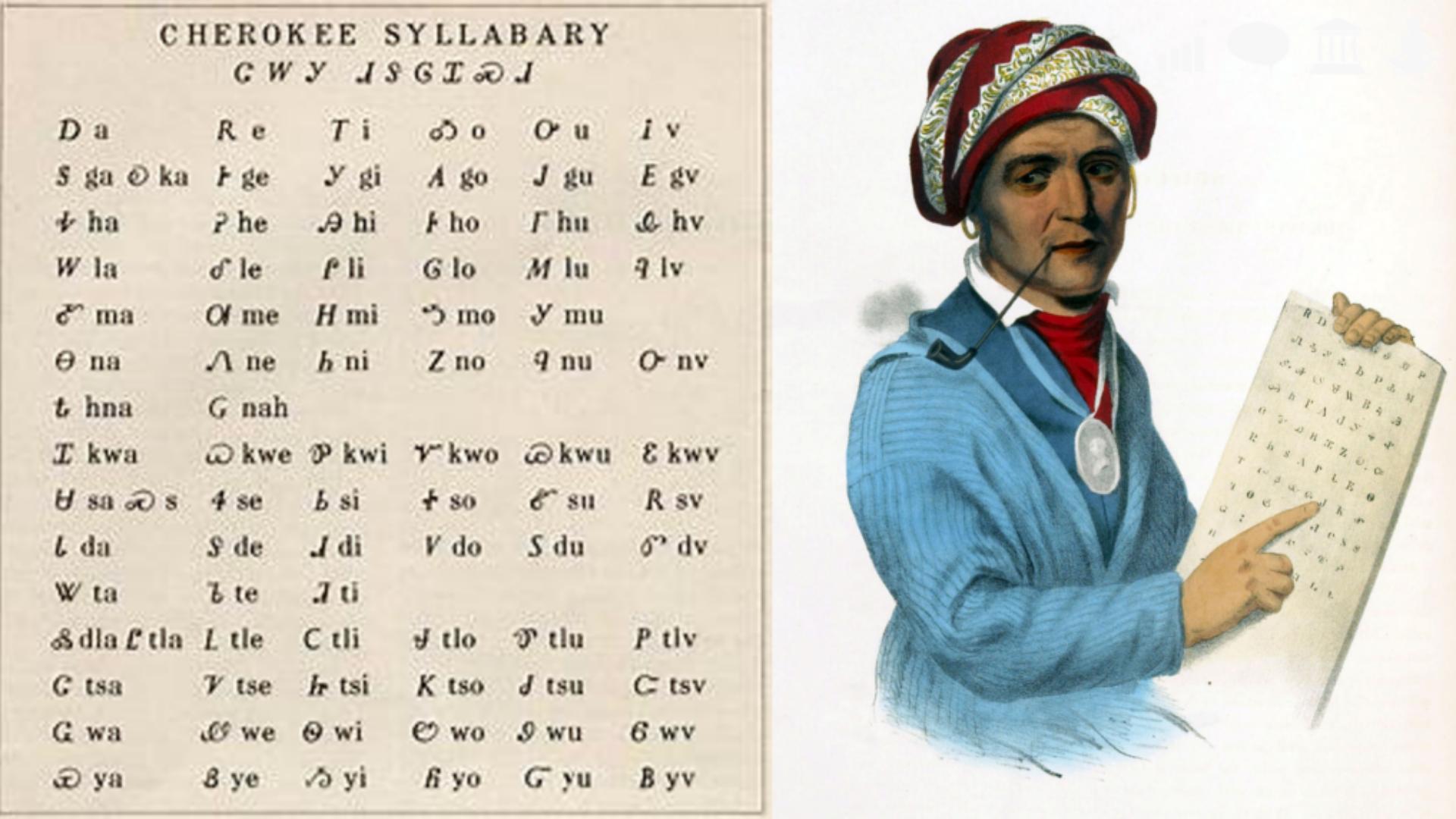 Cherokee Script