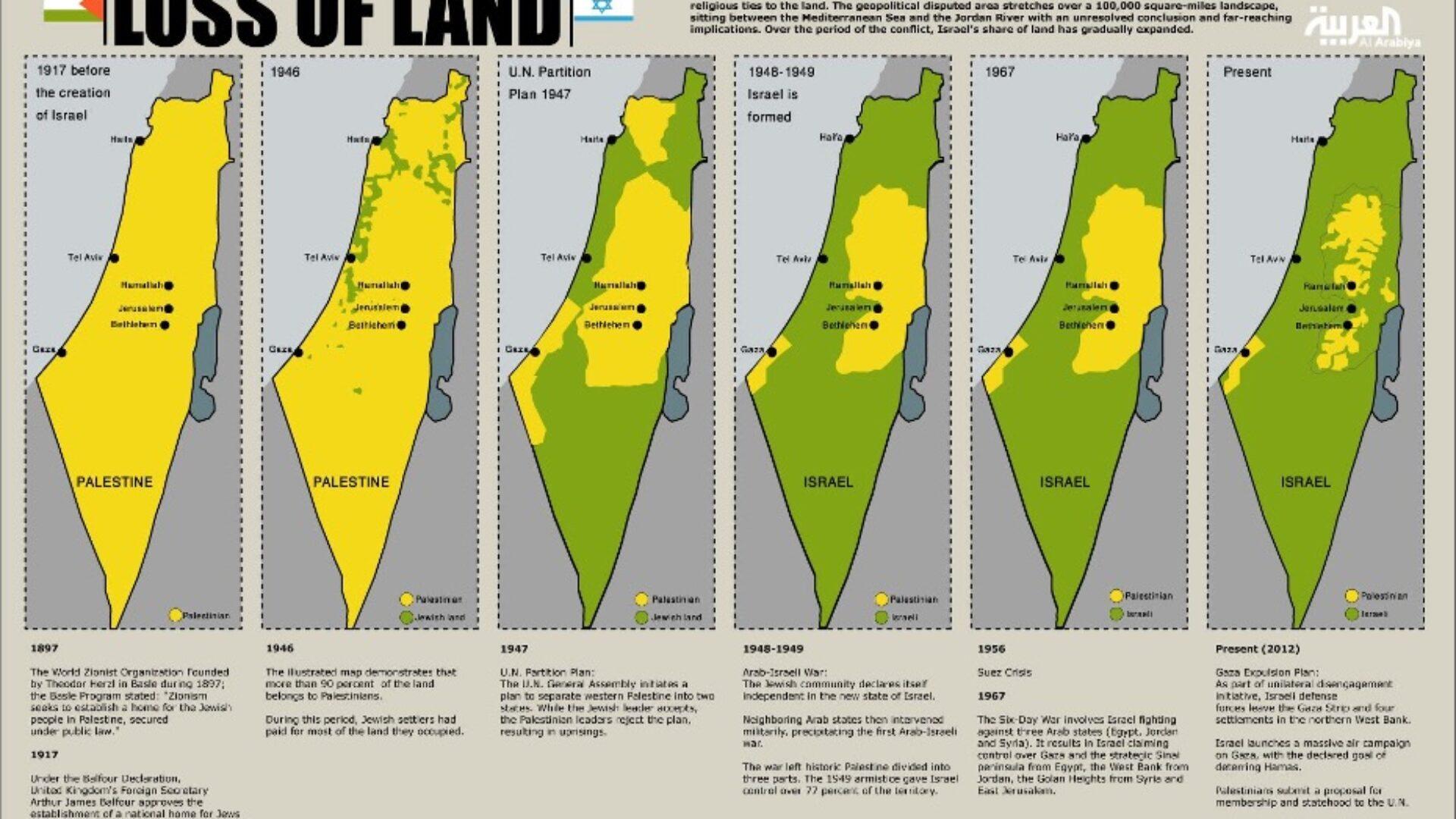 Maps of diminishing Palestinian territory in Gaza