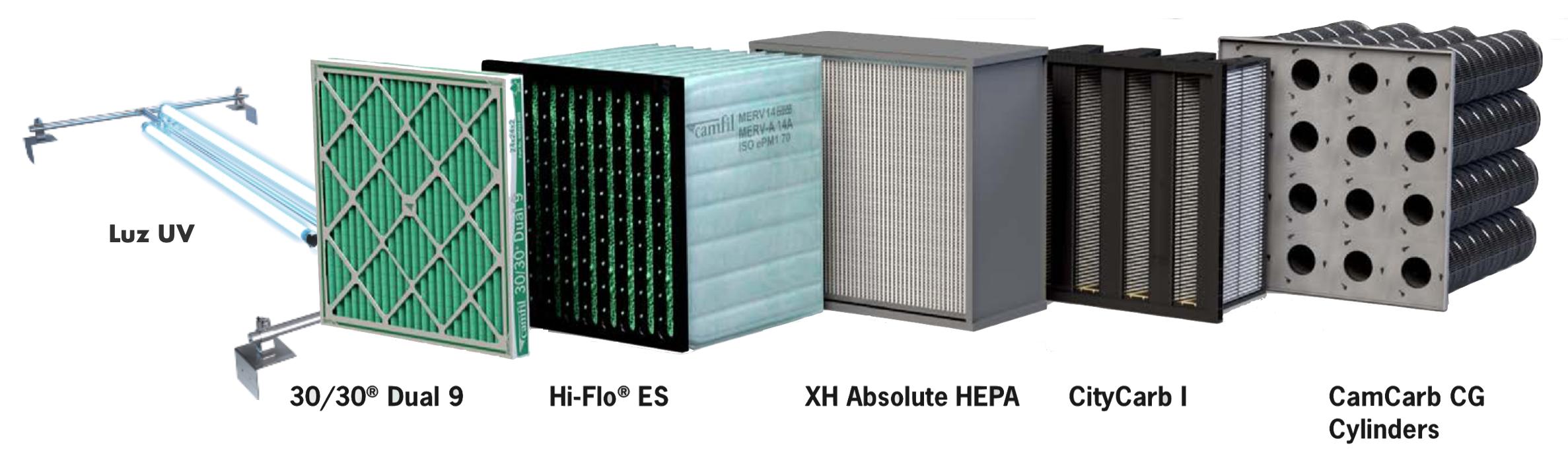 Filtros para el cannabis, filtro plisado, filtro con carbon activado, luz uv