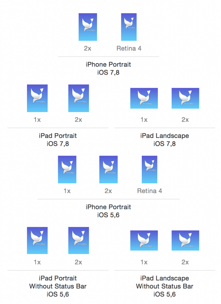 Current iOS launch image requirements