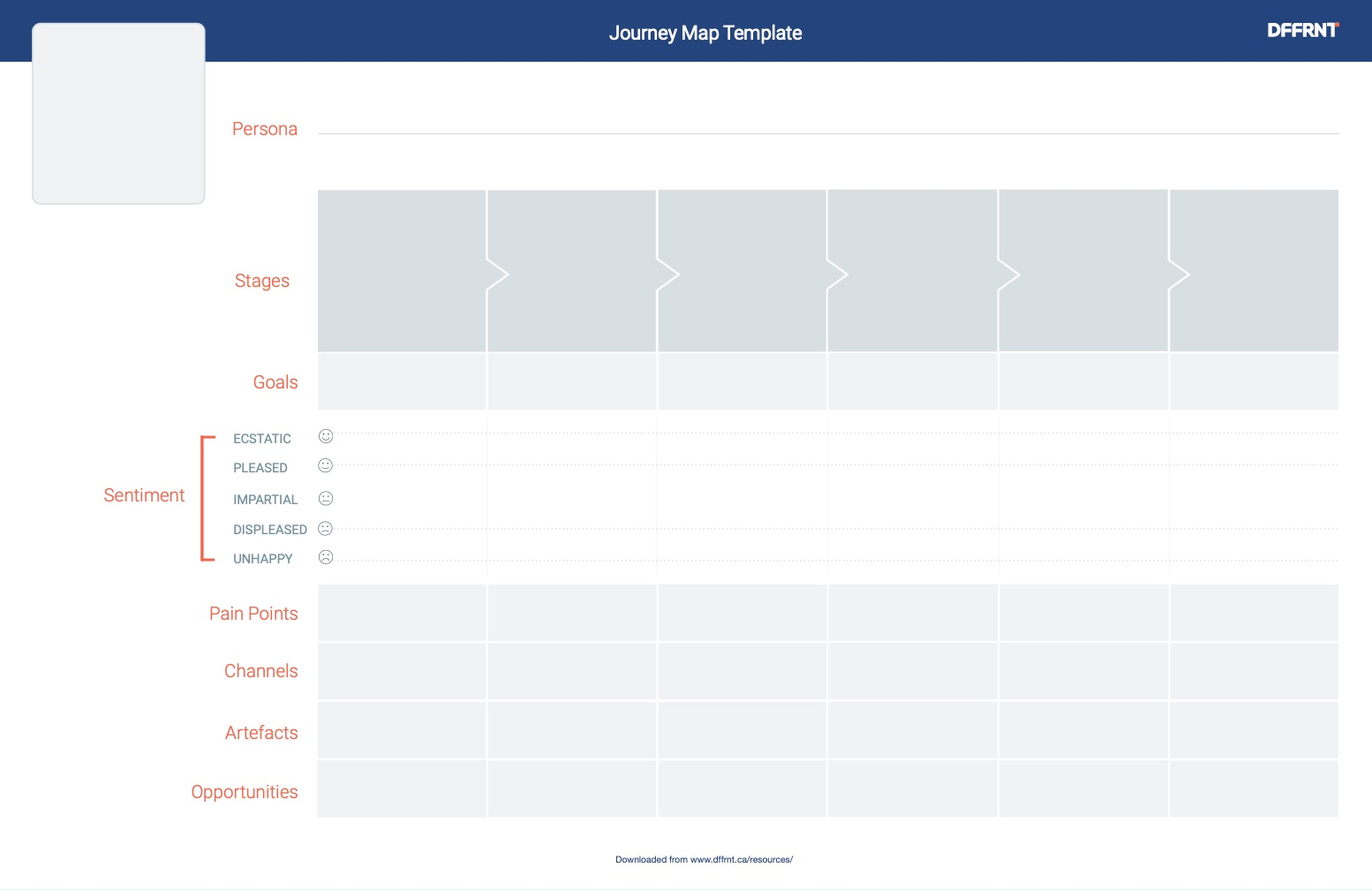 Image showing journey map template
