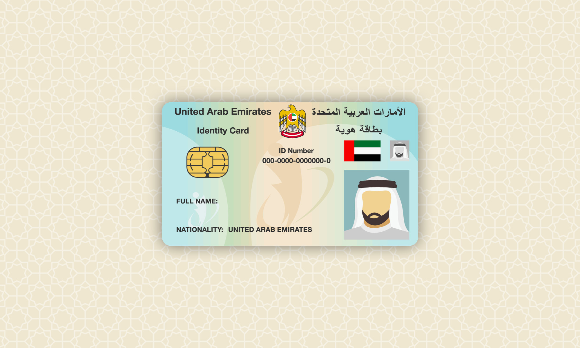 how to change the mobile number on your emirates id