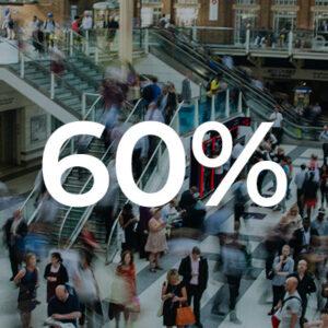 60%-dxm-stats