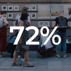 72%-dxm-stats