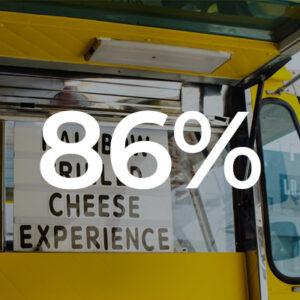 86%-dxm-stats copy
