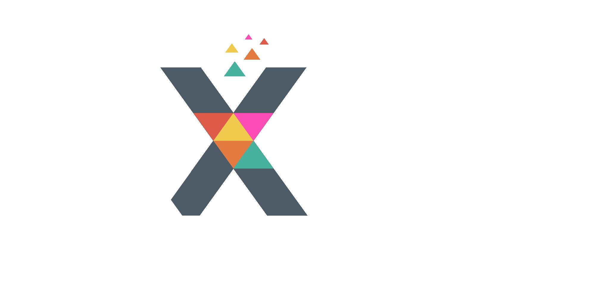 DXM™ Institute
