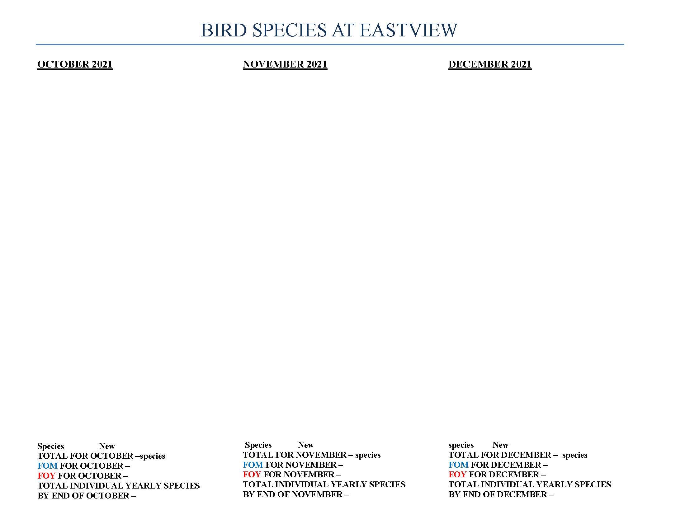 Bird Species at Eastview: Fall