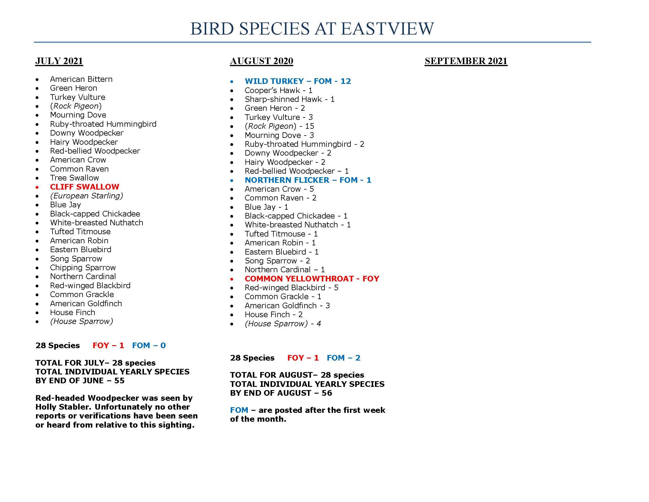 Bird Species at Eastview: Summer