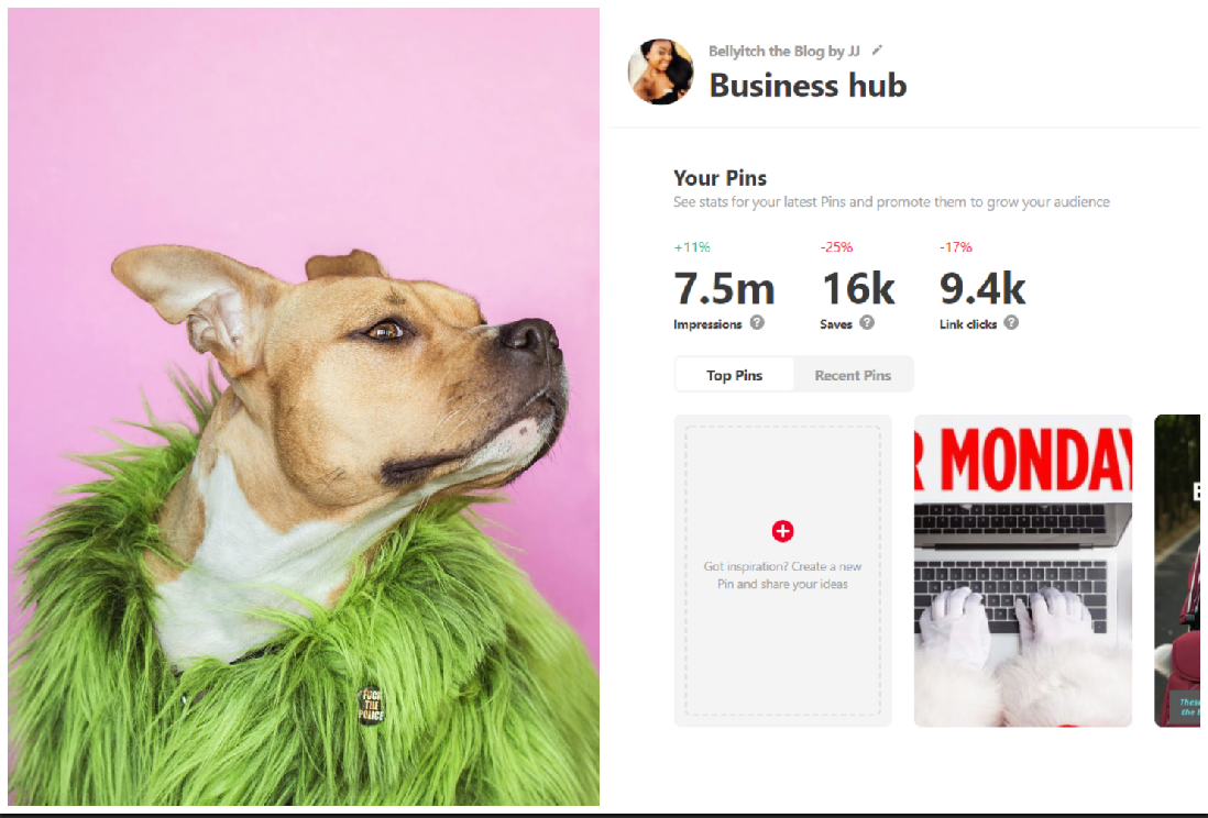 I Ignored My Online Biz for 6 WKS but still Reached 7.M {Here's How}