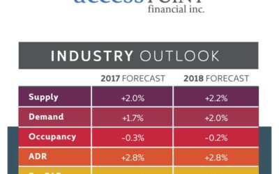 2017 and 2018 Industry Outlook
