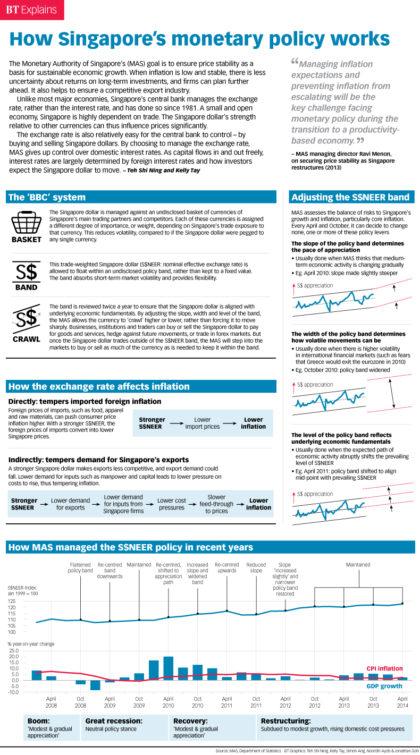 monetary_policy_v2