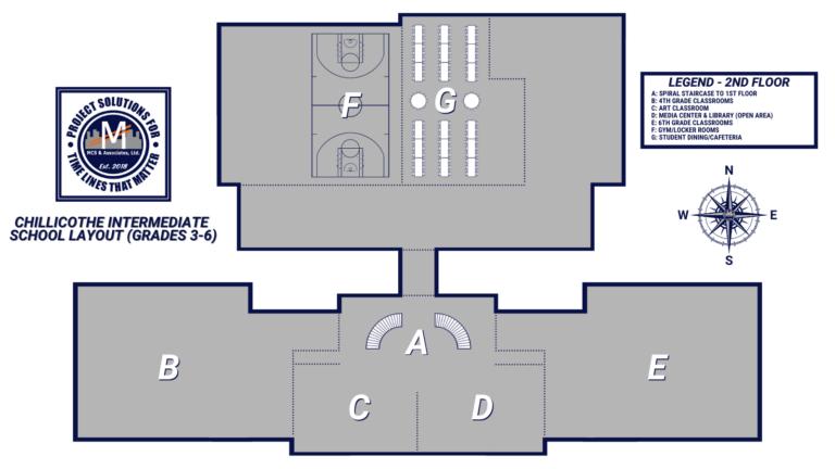 IntermediateFP-2ndFloor-CompassAdded