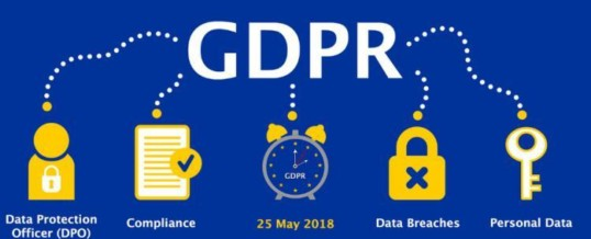 GDPR Rules, Compliance & Requirements – Q&A