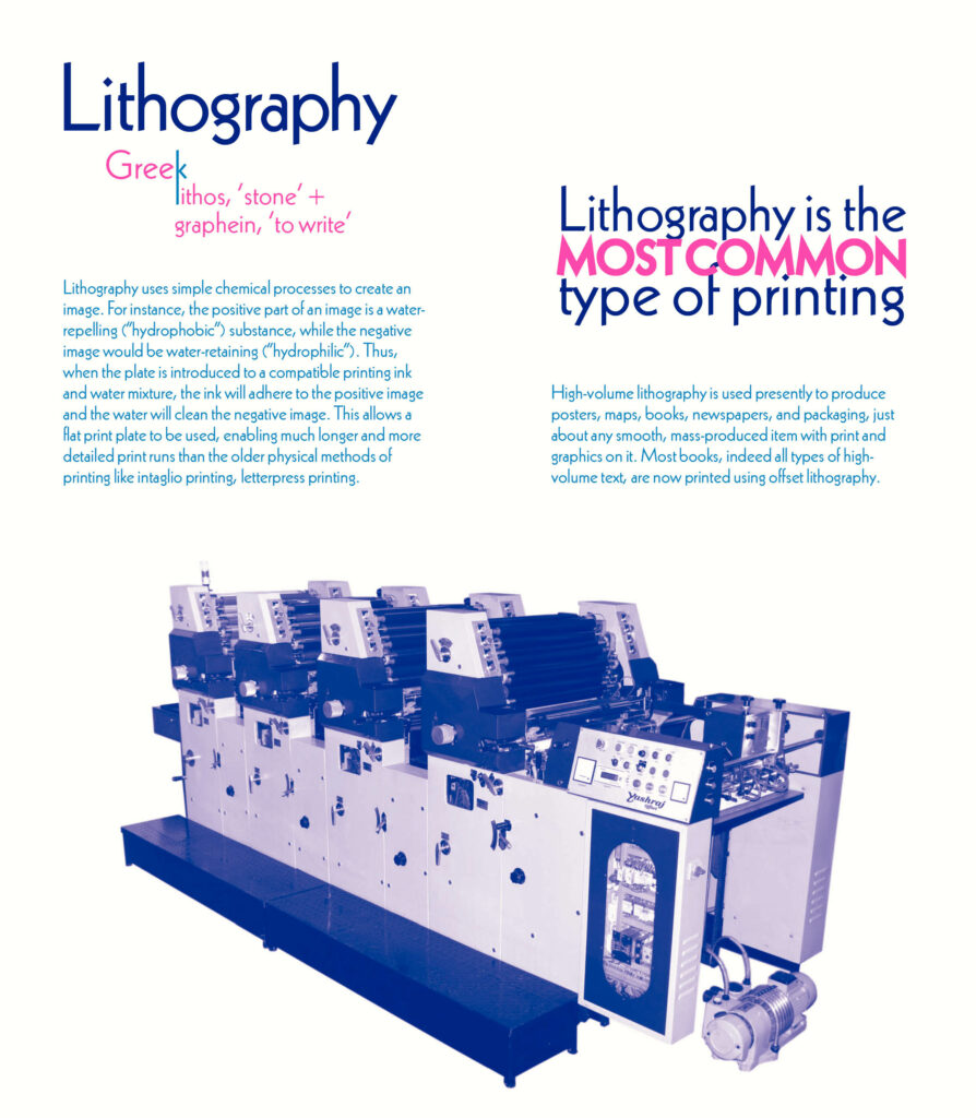 Brochure spread with lithography Information and a printing machine