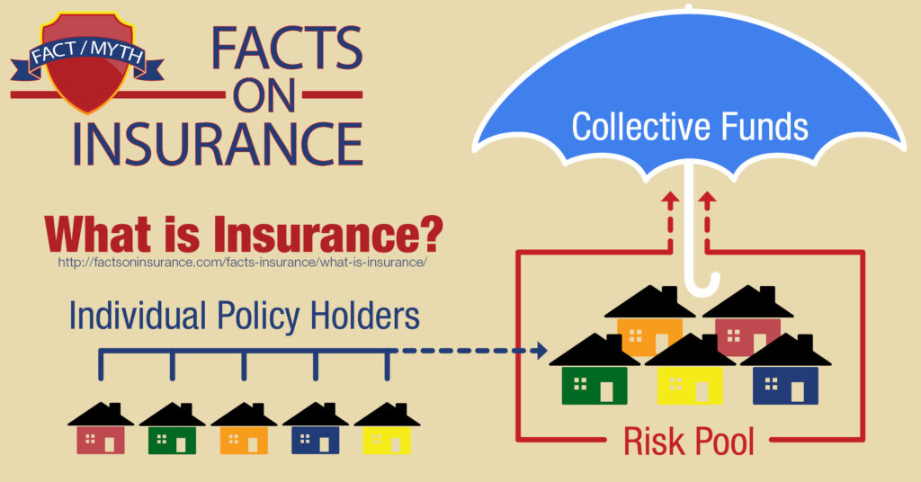 A graphic representation of policy holders as homes collecting in a risk pool under an umbrella.