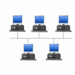 wireless & wired networks