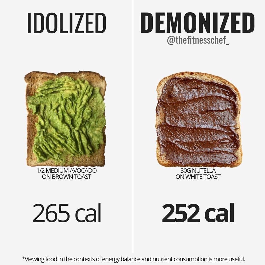 IDOLIZED VS DEMONIZED FOODS