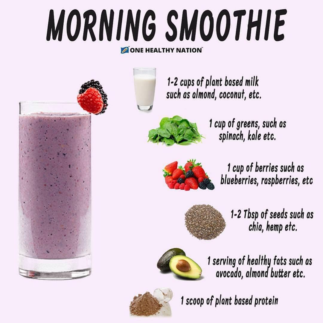 Get The Most From Your Smoothies!