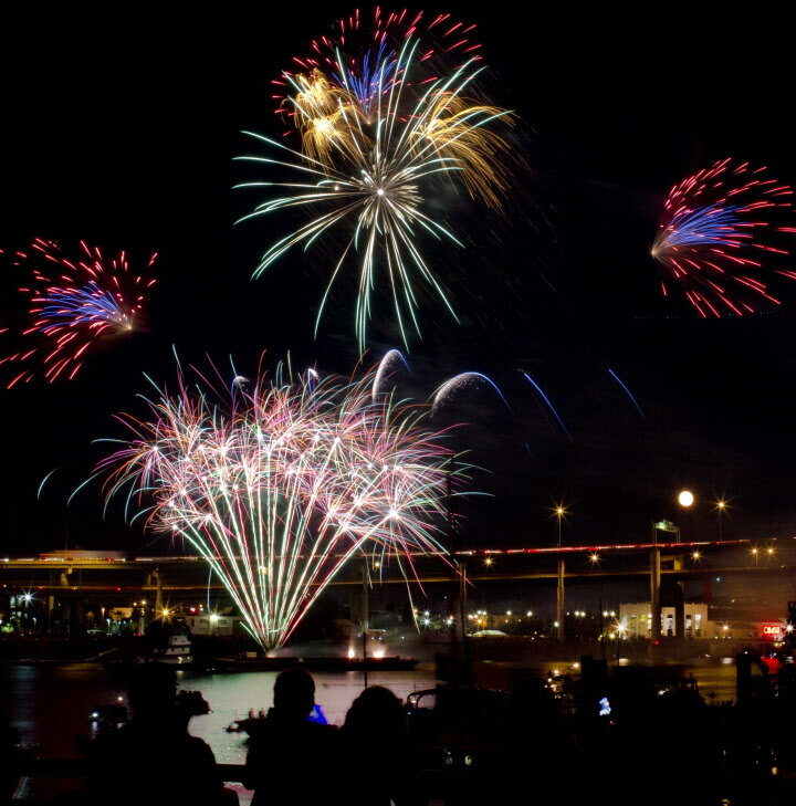 Safe And Fun Fourth Of July –  What's Open And What's Not
