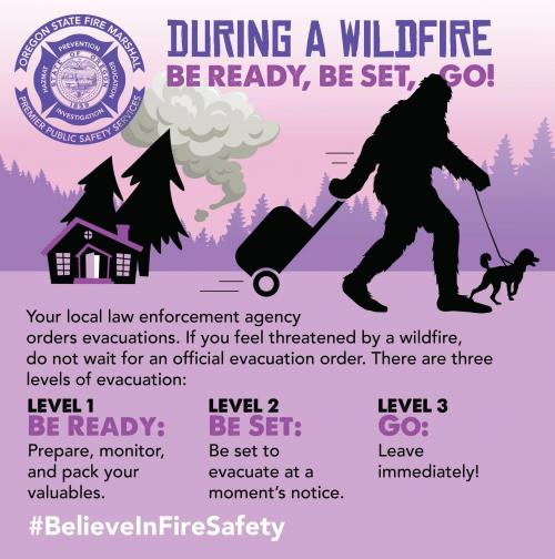Oregon Wildfires – Discussing Evacuations With Kids