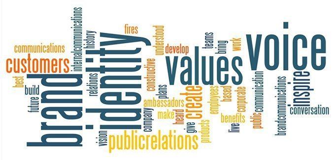 Branding: 4 Steps to a Brand Identity